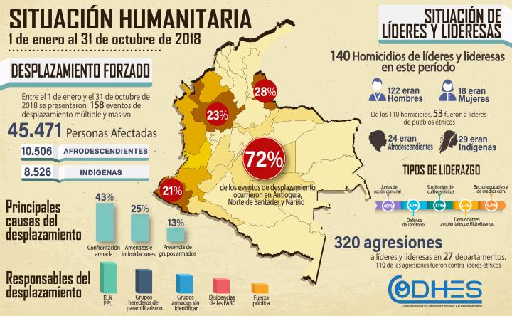 INFOGRFIA situacioěn humanitaria-02